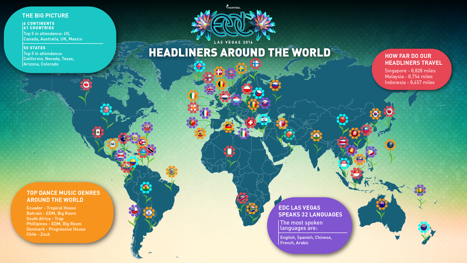 EDC Las Vegas Attracts Headliners From More Than Countries - Edc las vegas map 2016