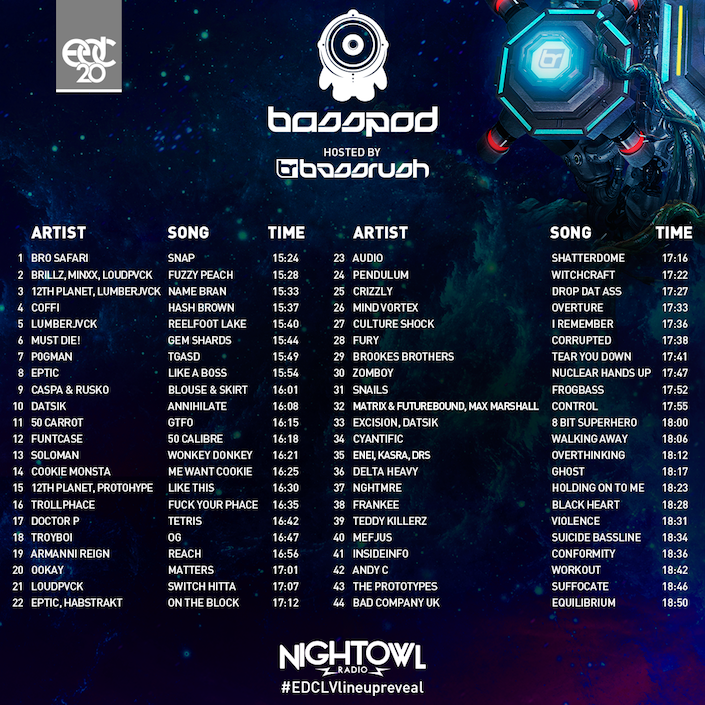 EDCLV2016_Lineup-_Reveal_Grid_By_Stage_Basspod_1080x1080_Complete